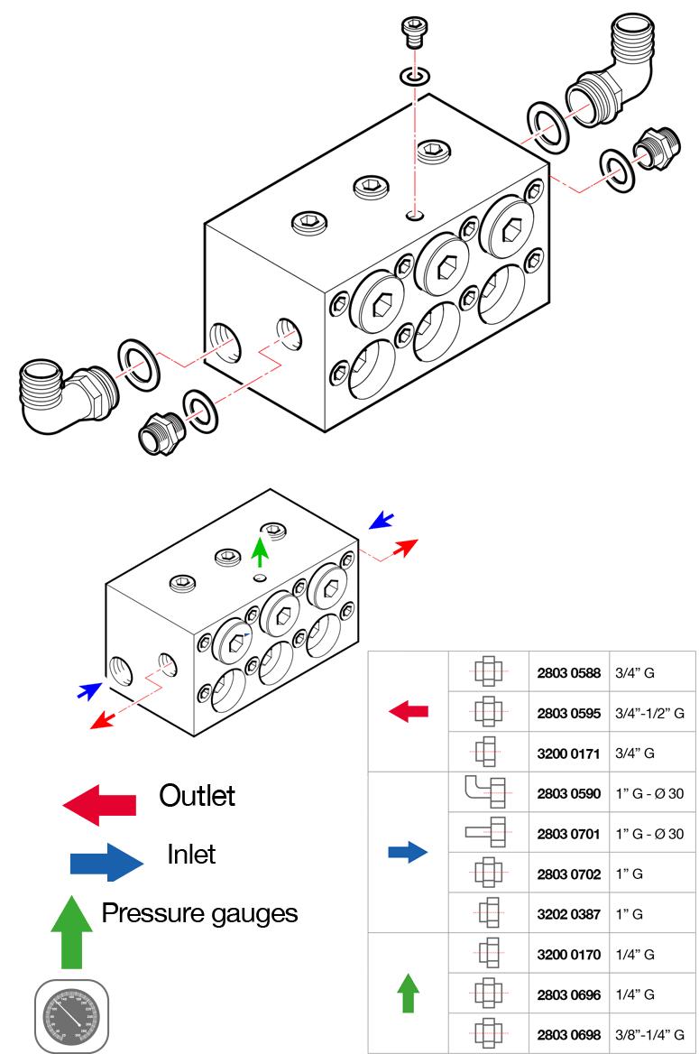 Connection kit cl pumps