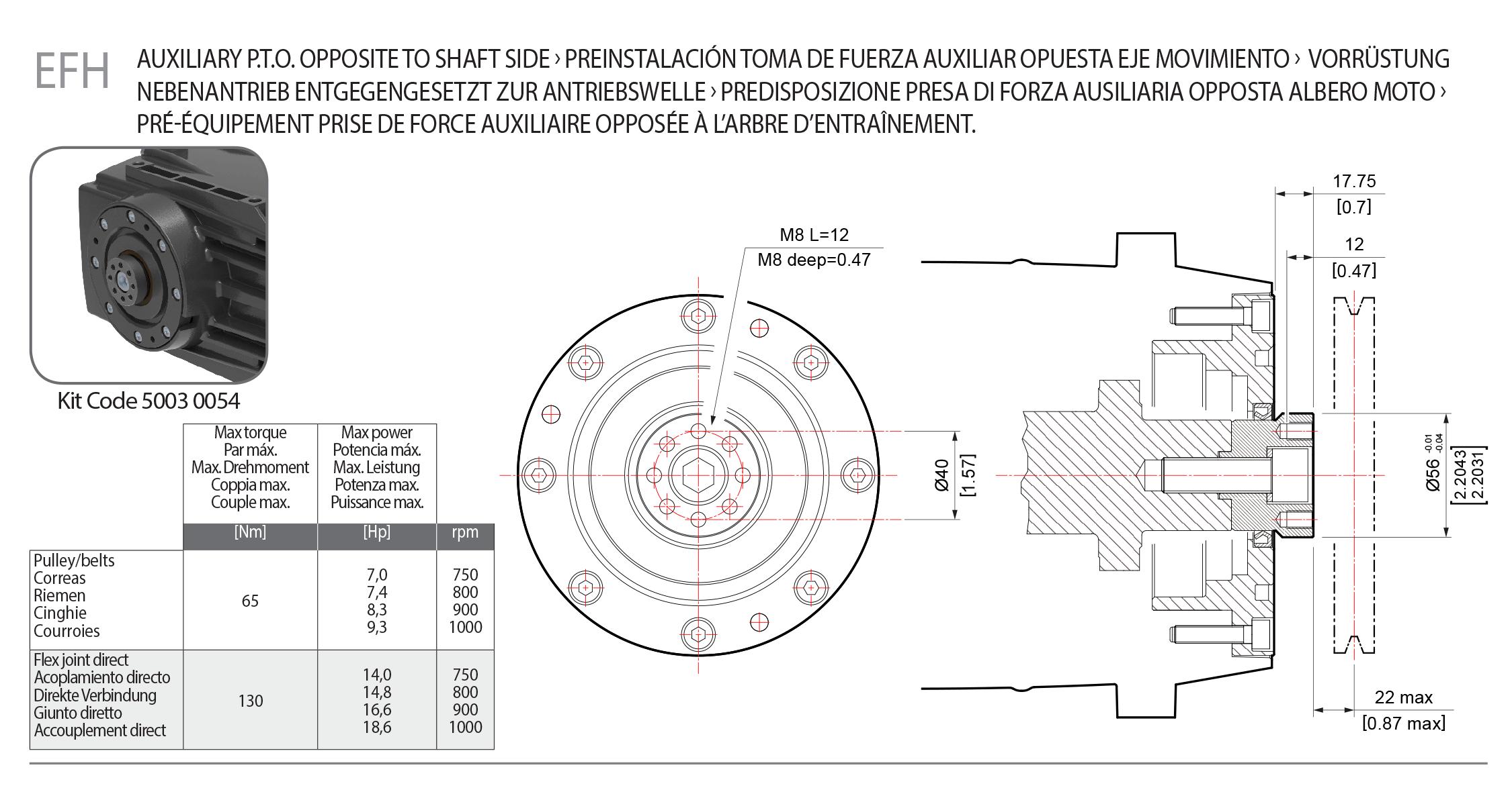 auxiliary efh hpp