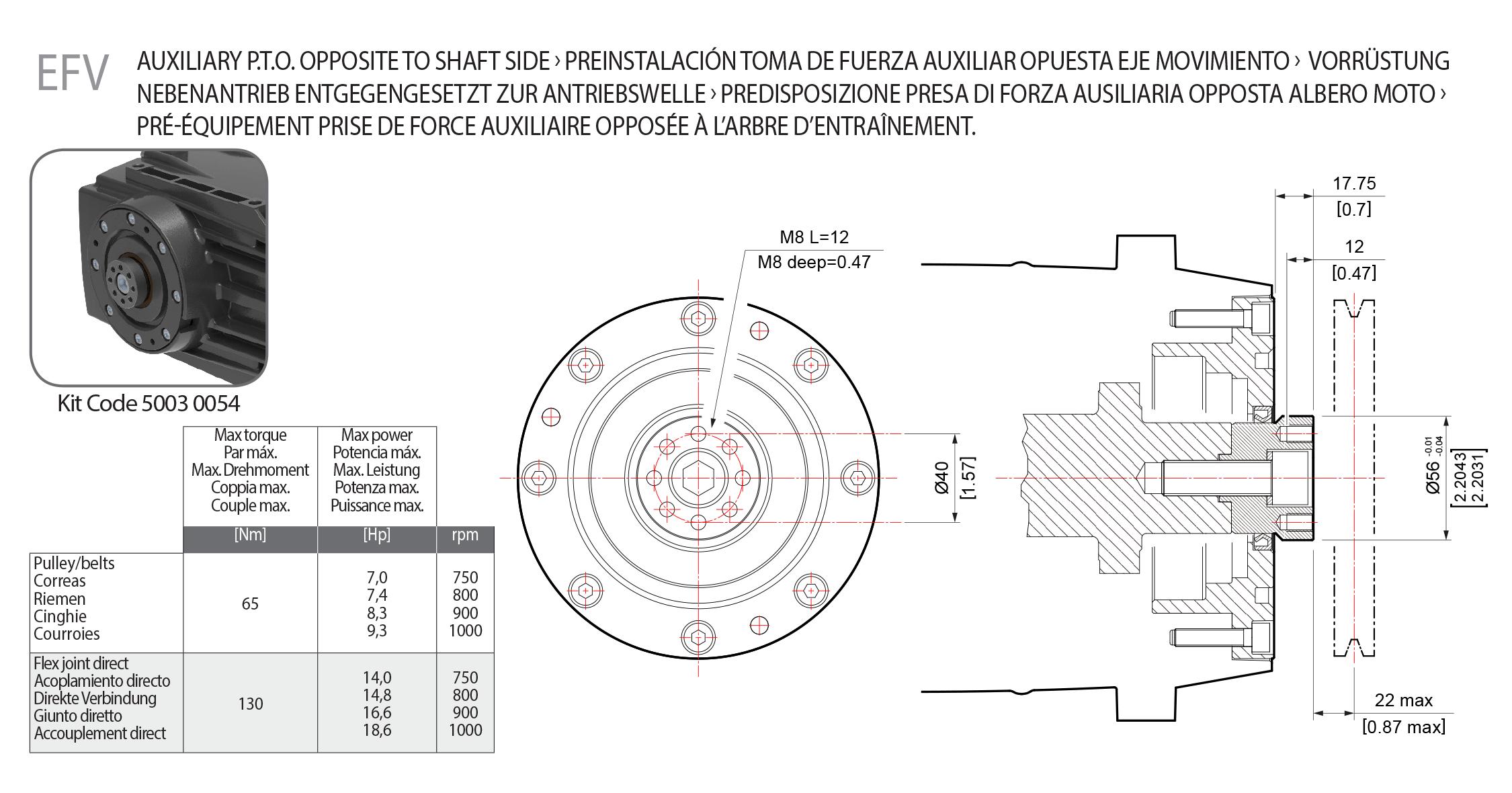 auxiliary efv hpp pumps
