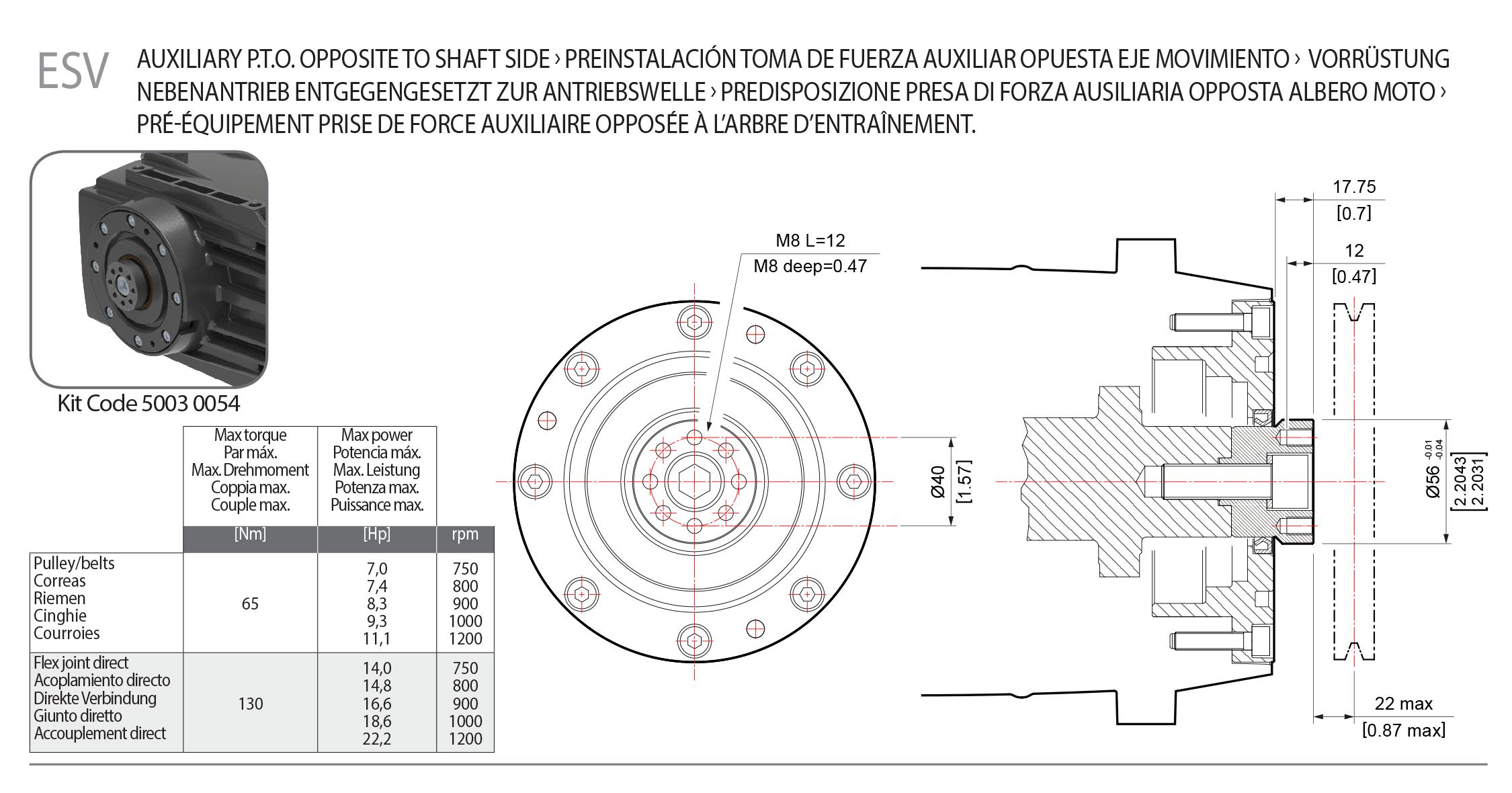 auxiliary esv hpp pumps