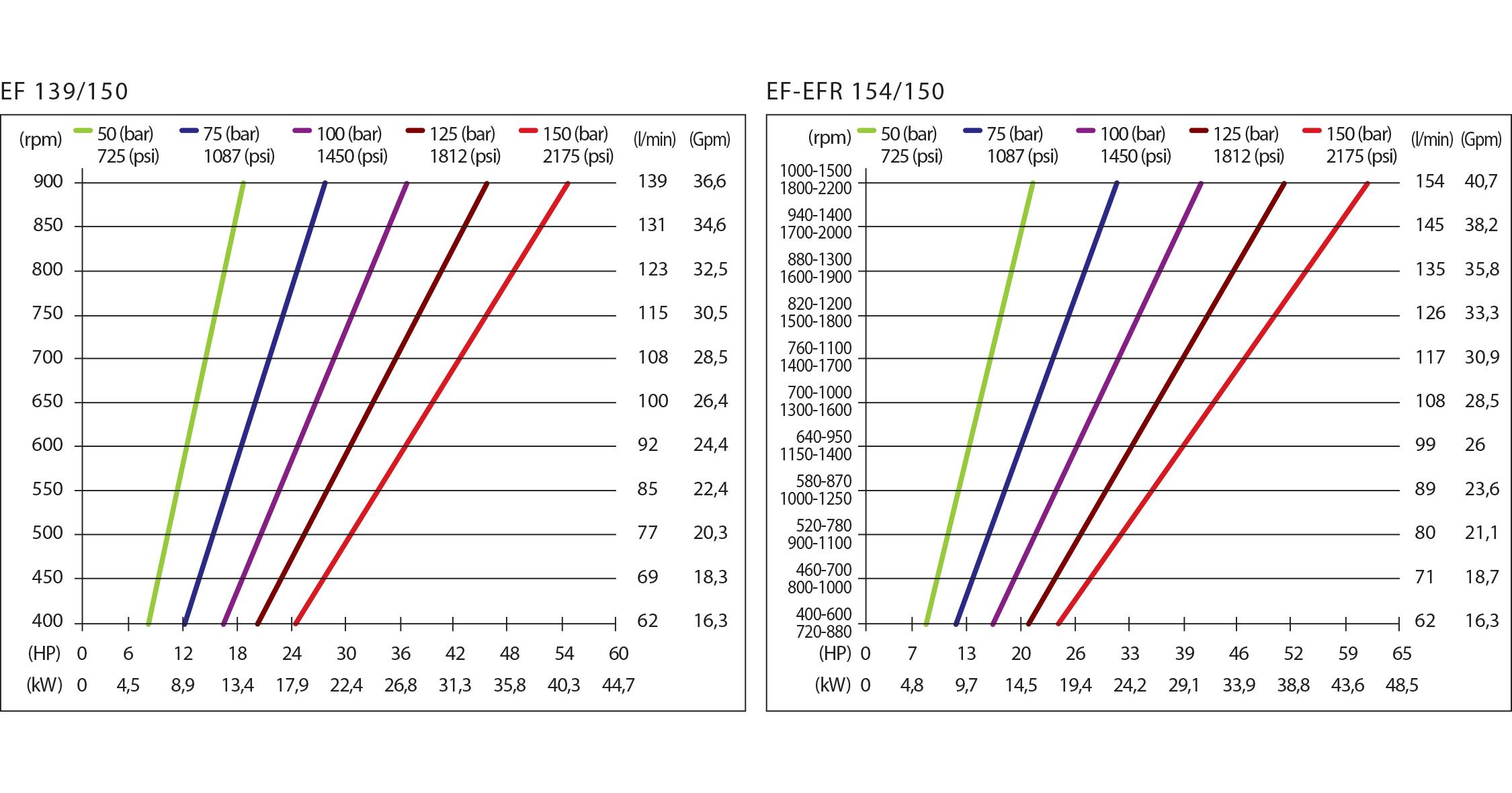 chart ef_efr hpp