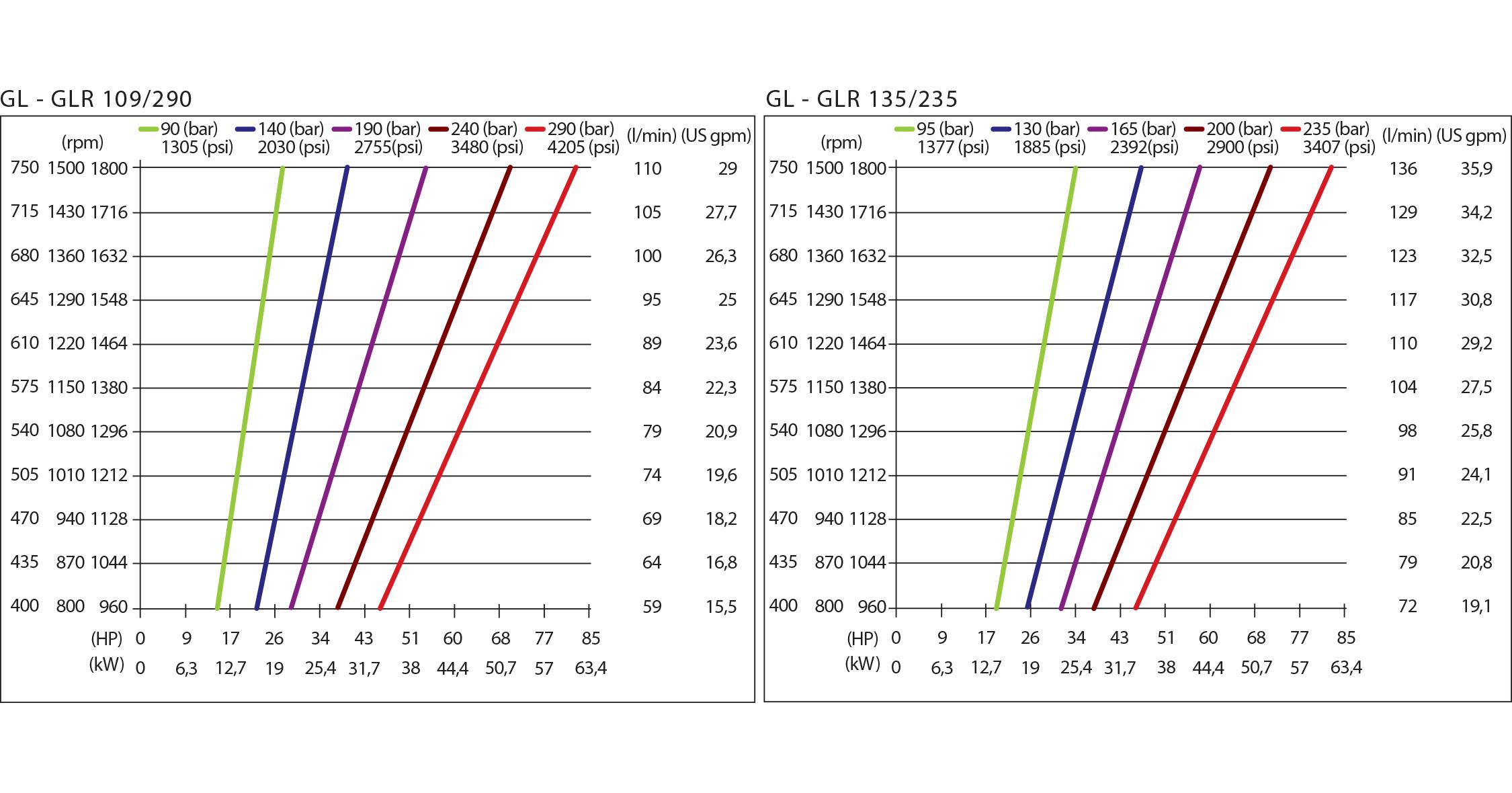 chart gl_glr hpp