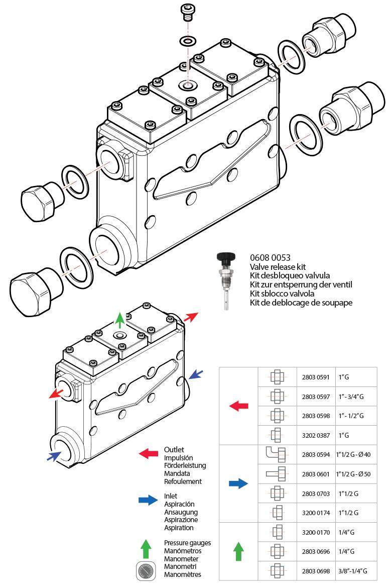connection kit el elr hpp pumps