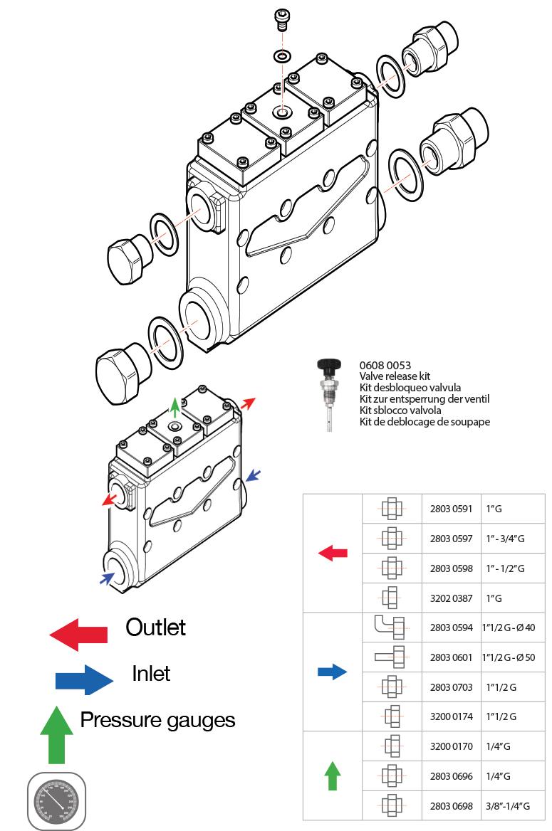 connection kit els hpp pumps