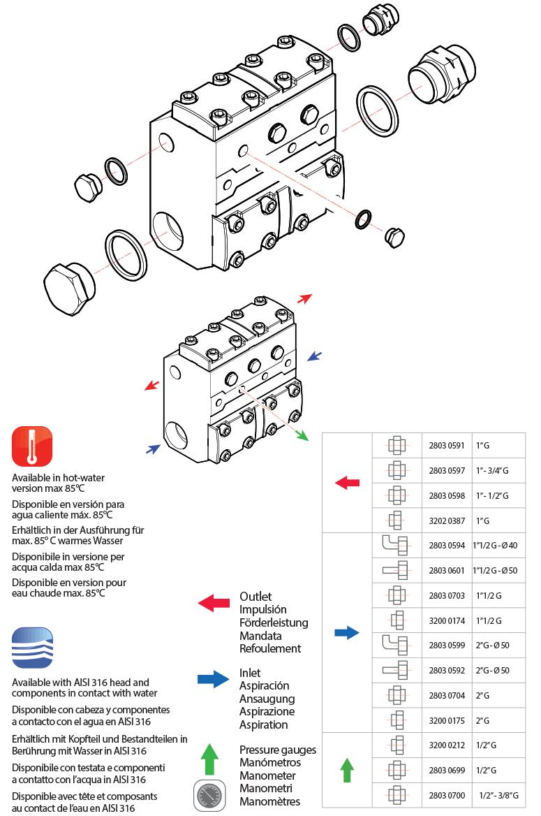 connection kit es_esr hpp pumps