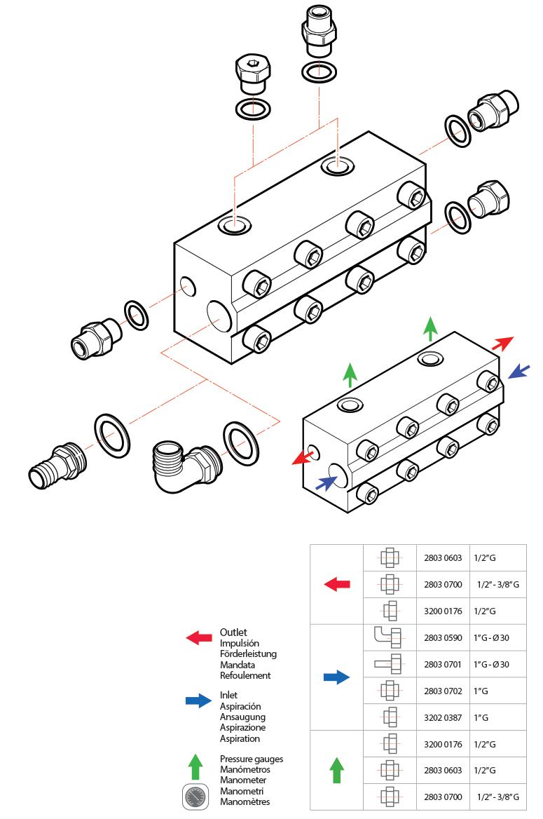 connection kit esh_eshr hpp pumps