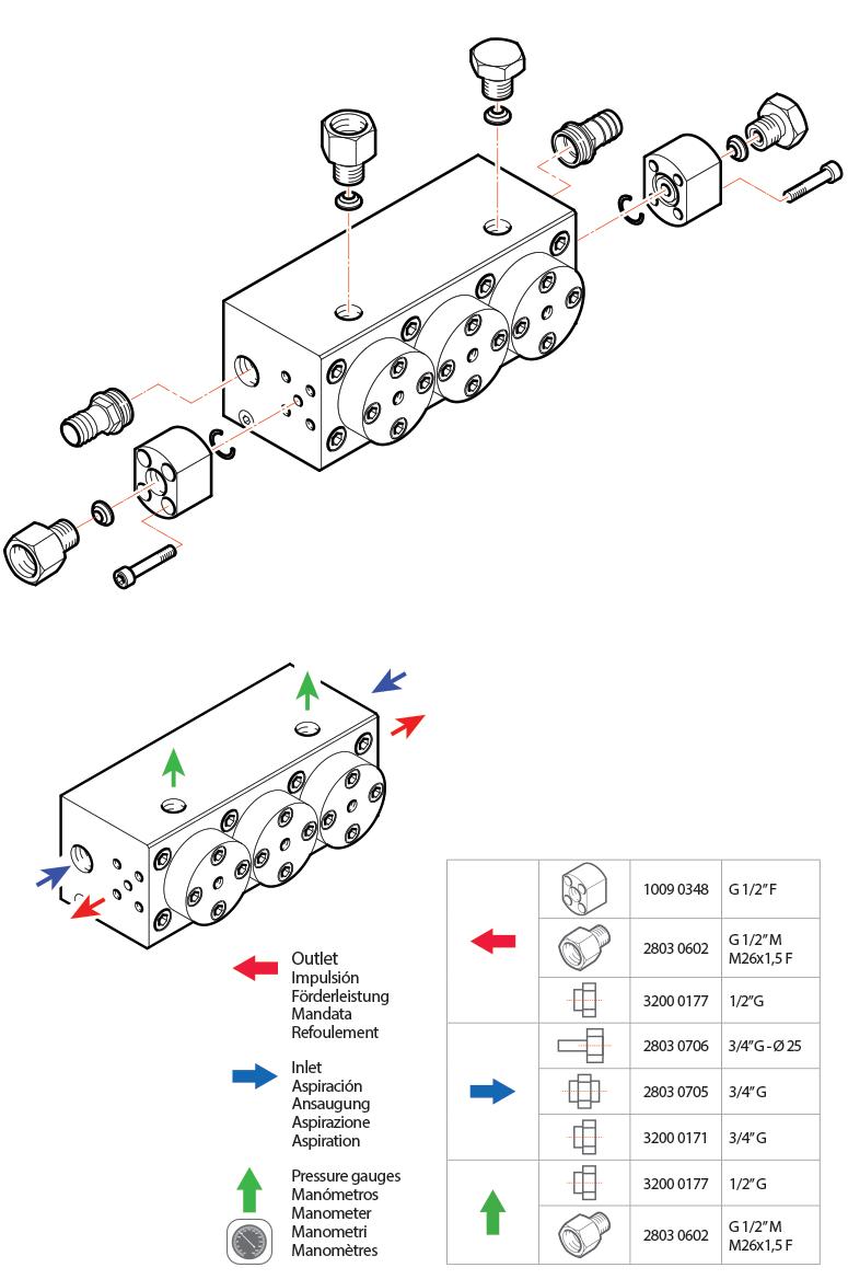 connection kit ev evr hpp pumps