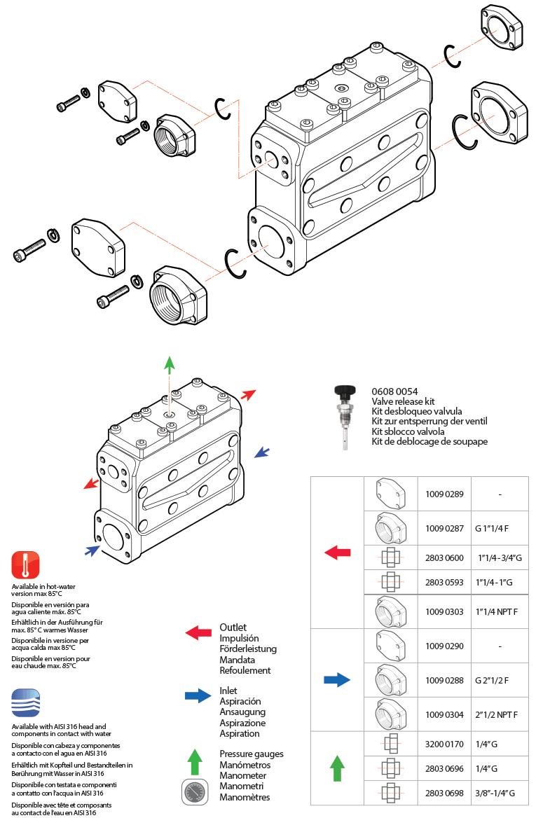 connection kit gl glr hpp pumps
