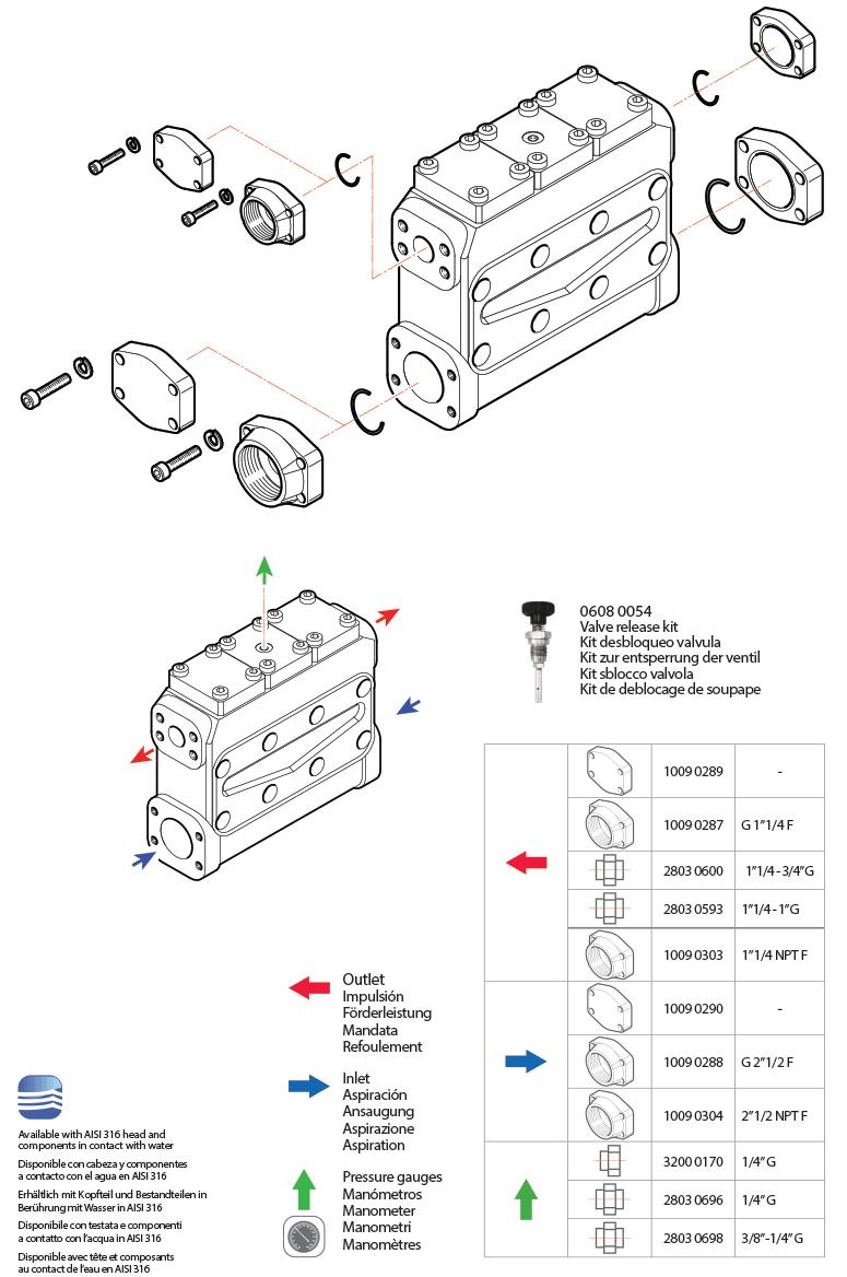 connection kit gl glr hpp