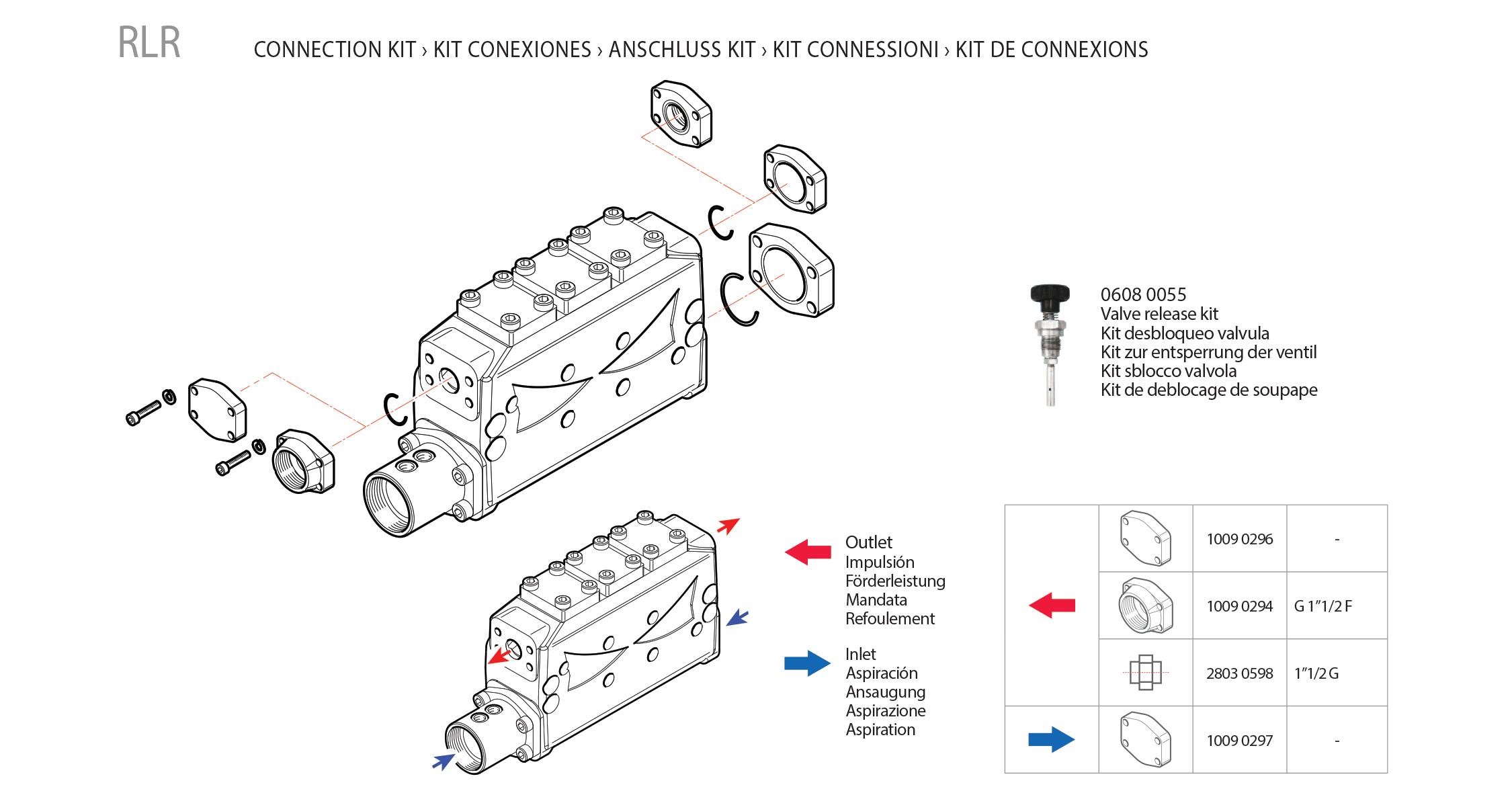 connection kit rlr hpp pumps