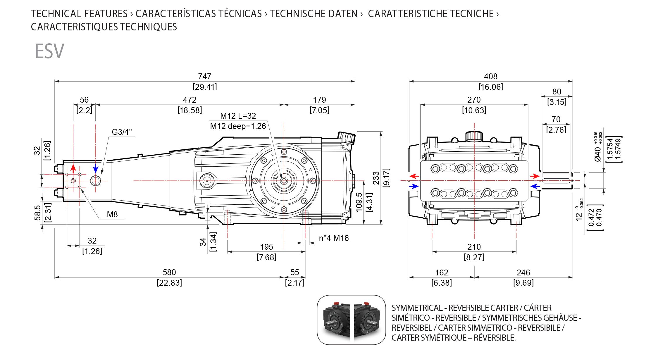 technical feature esv hpp