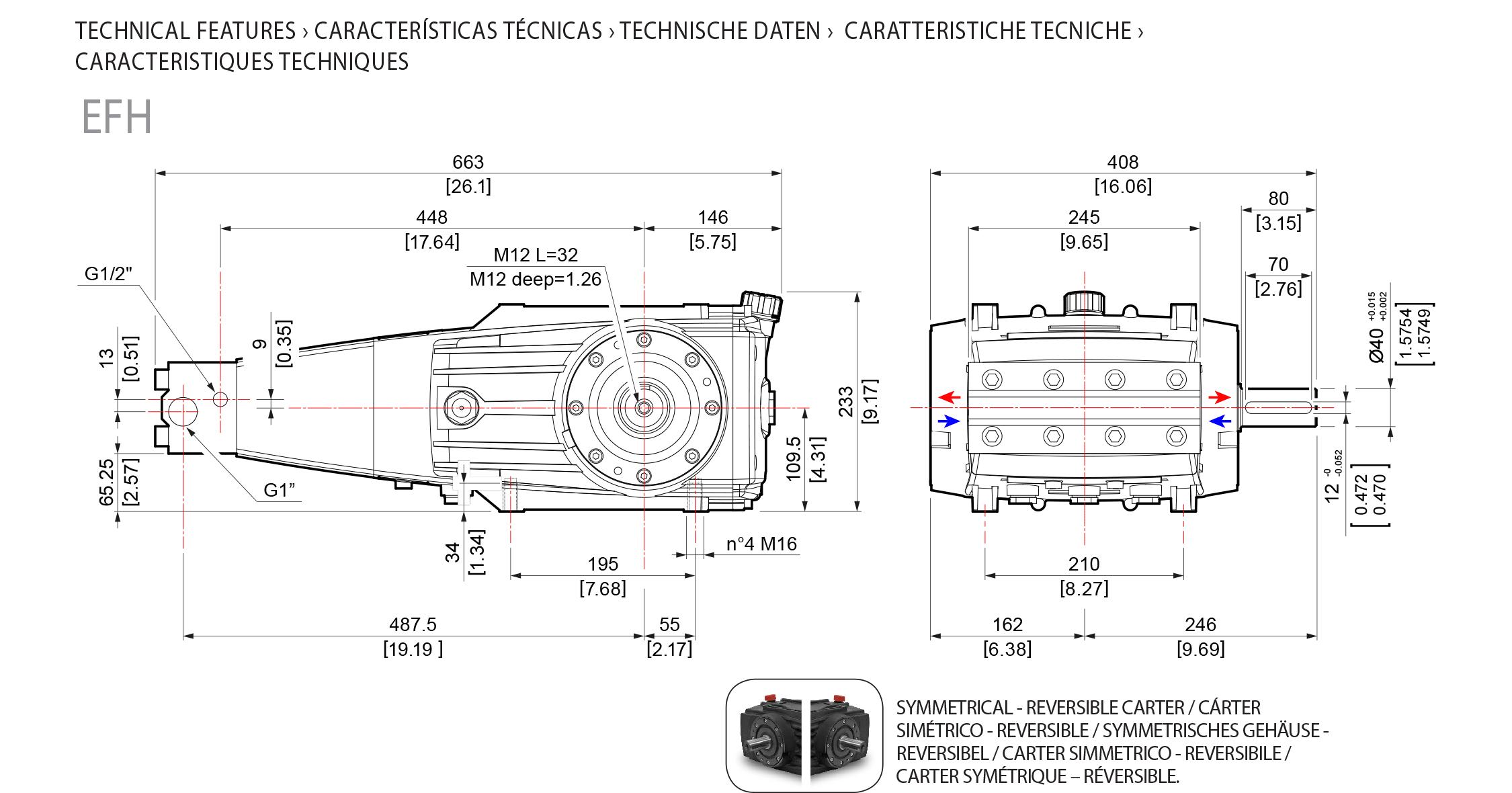 technical features efh hpp