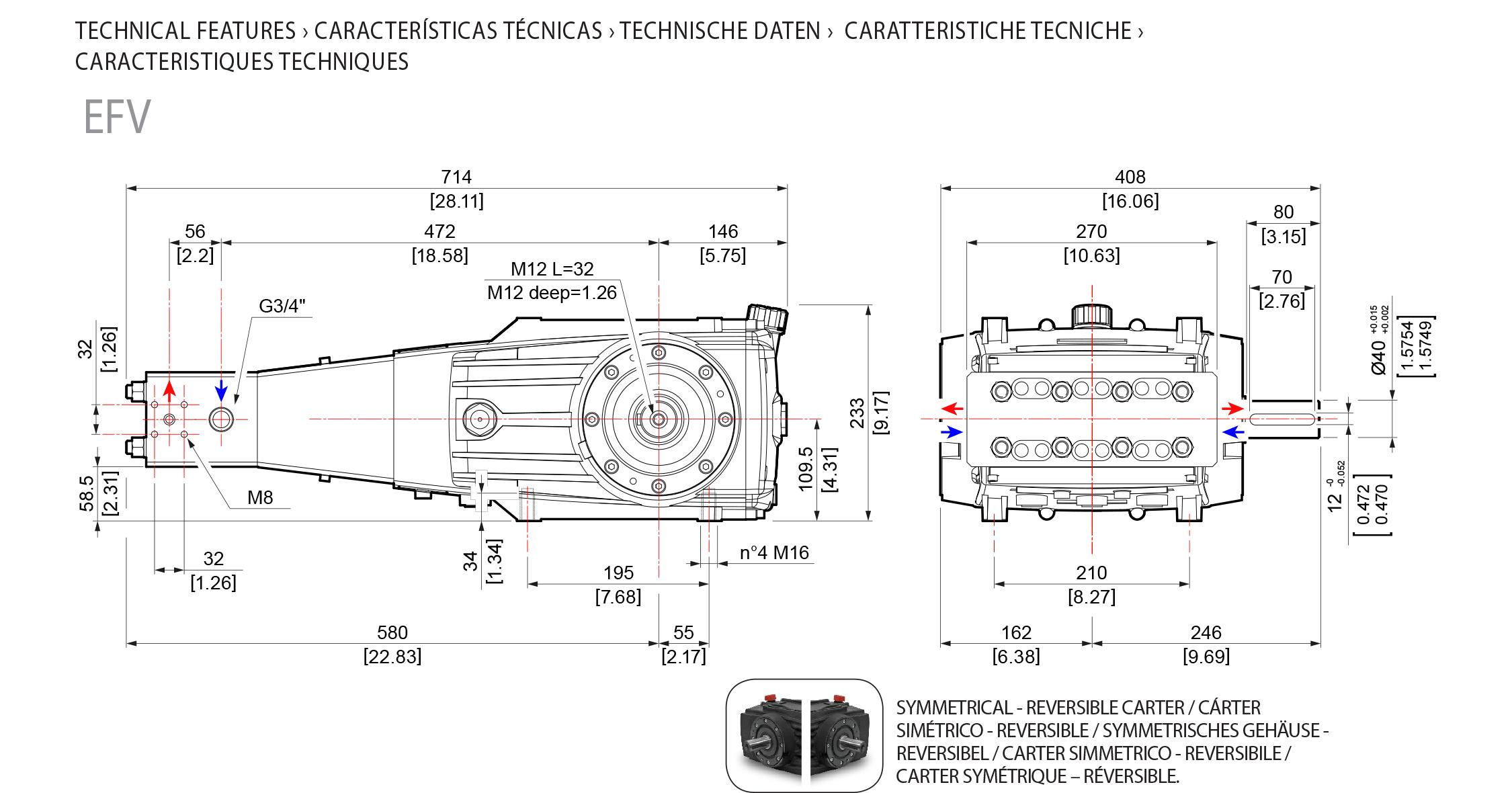 technical features efv hpp