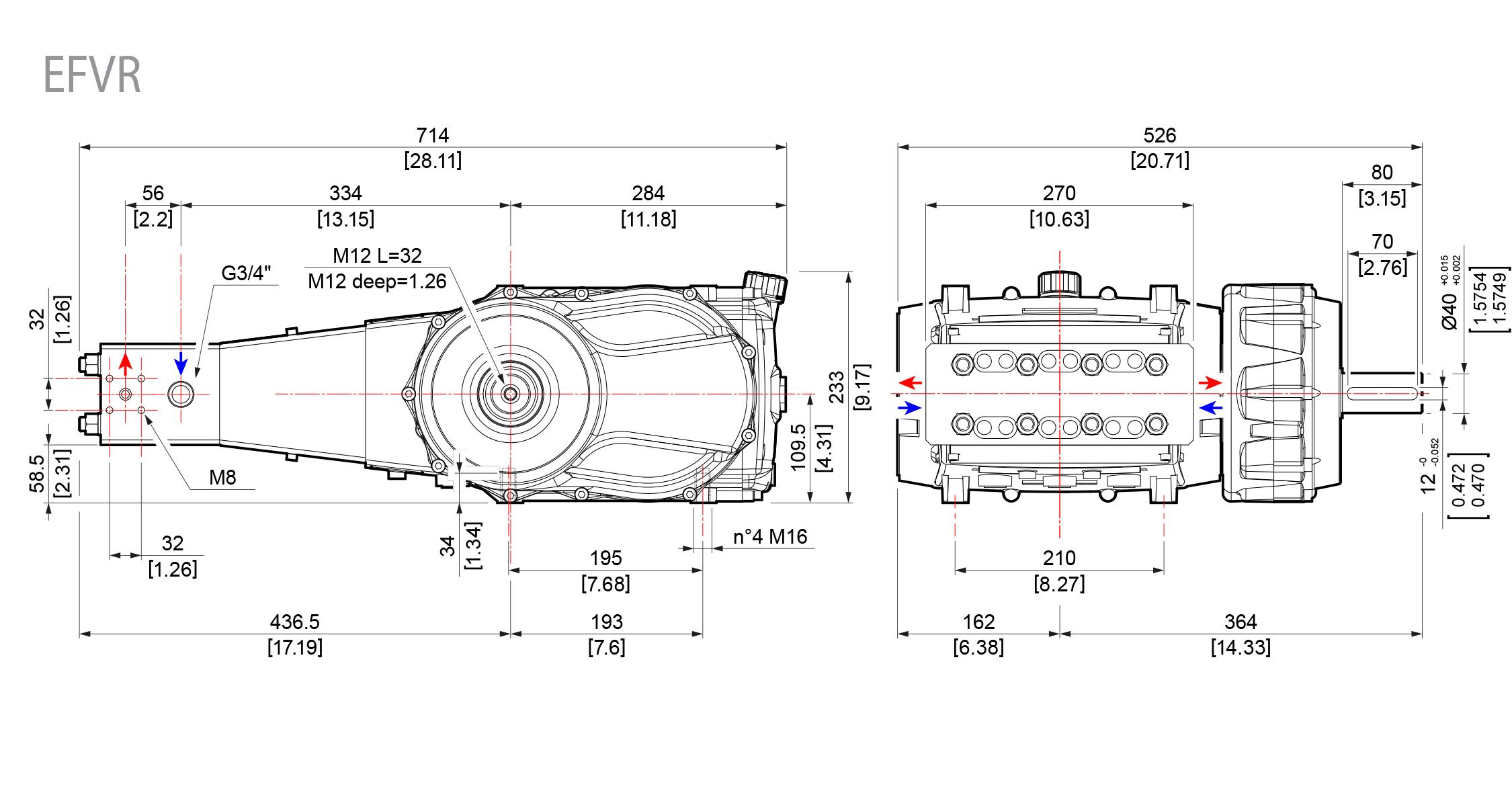 technical features efvr hpp pumps