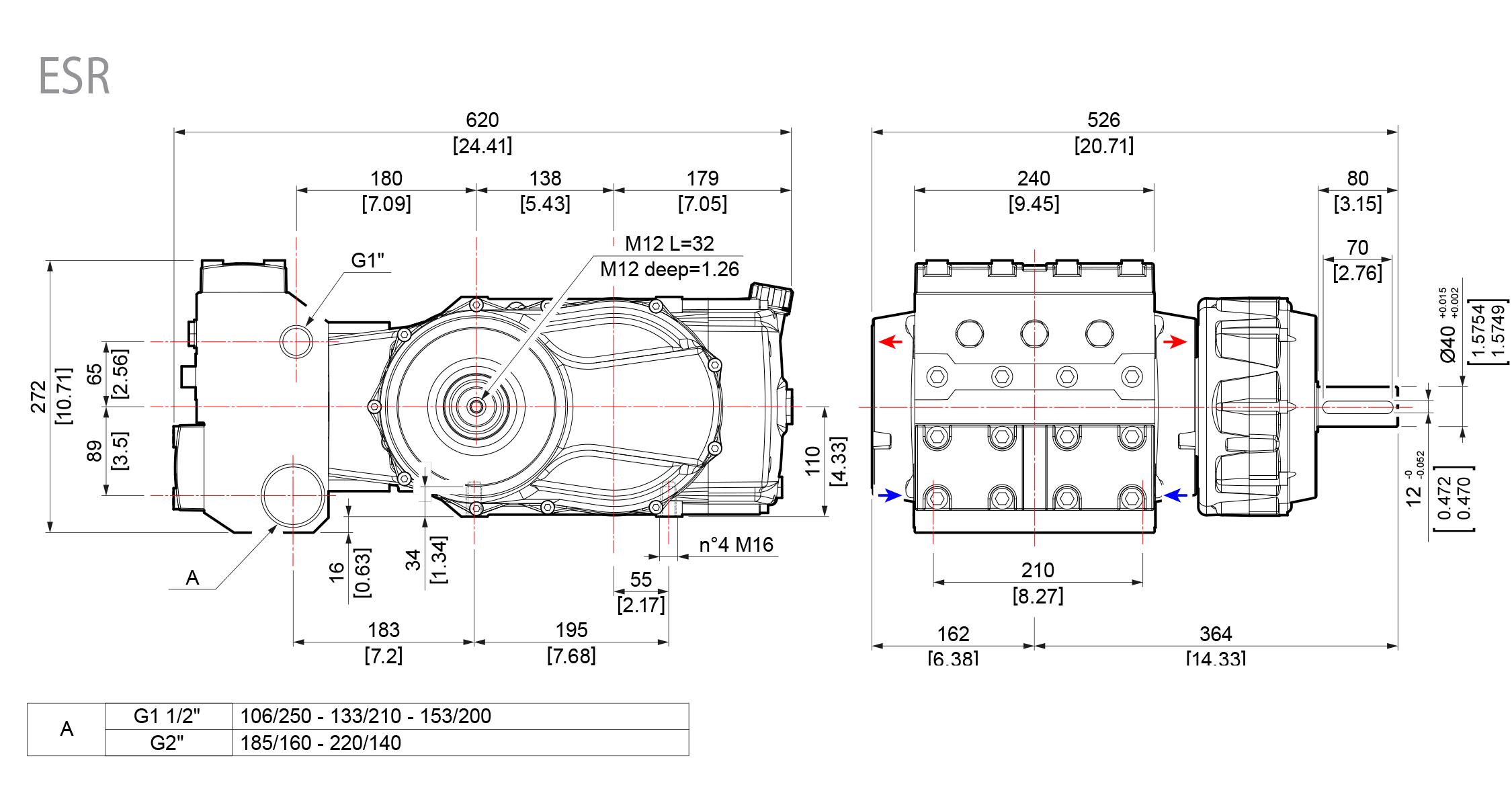 technical features esr hpp